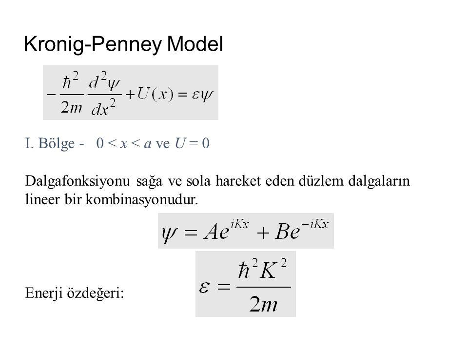 Kronig-Penney Model I. Bölge - 0 < x < a ve U = 0