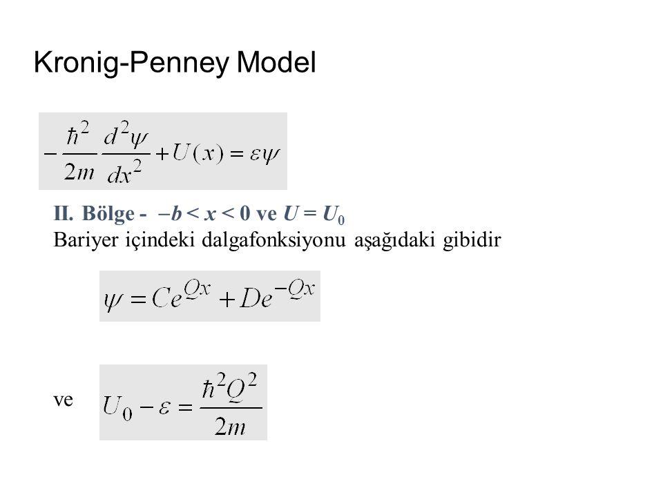 Kronig-Penney Model II. Bölge - b < x < 0 ve U = U0