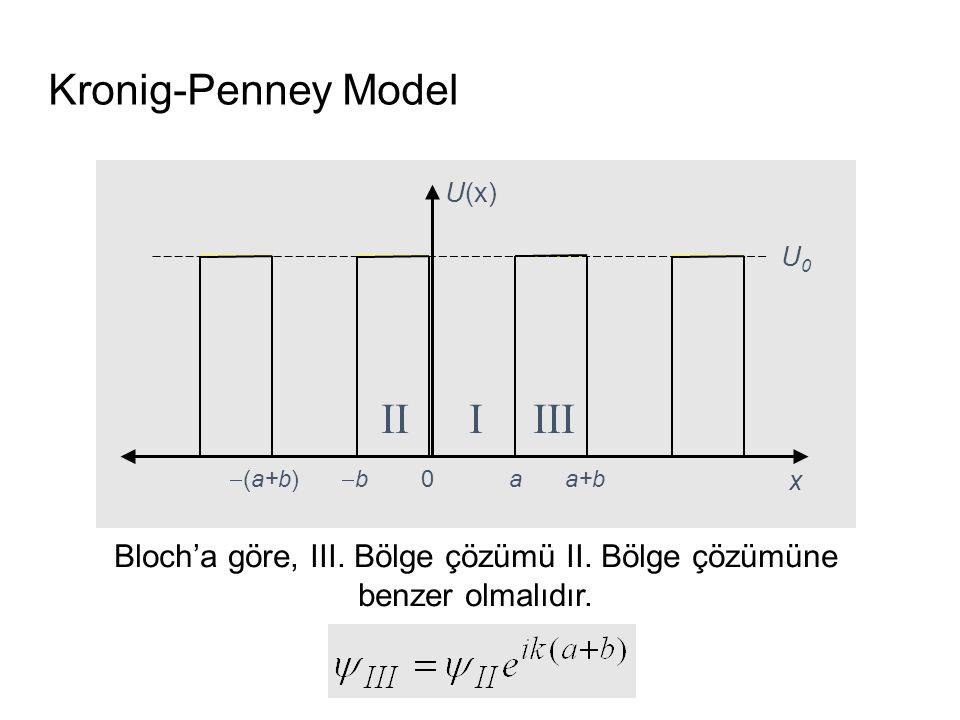 Bloch'a göre, III. Bölge çözümü II. Bölge çözümüne benzer olmalıdır.