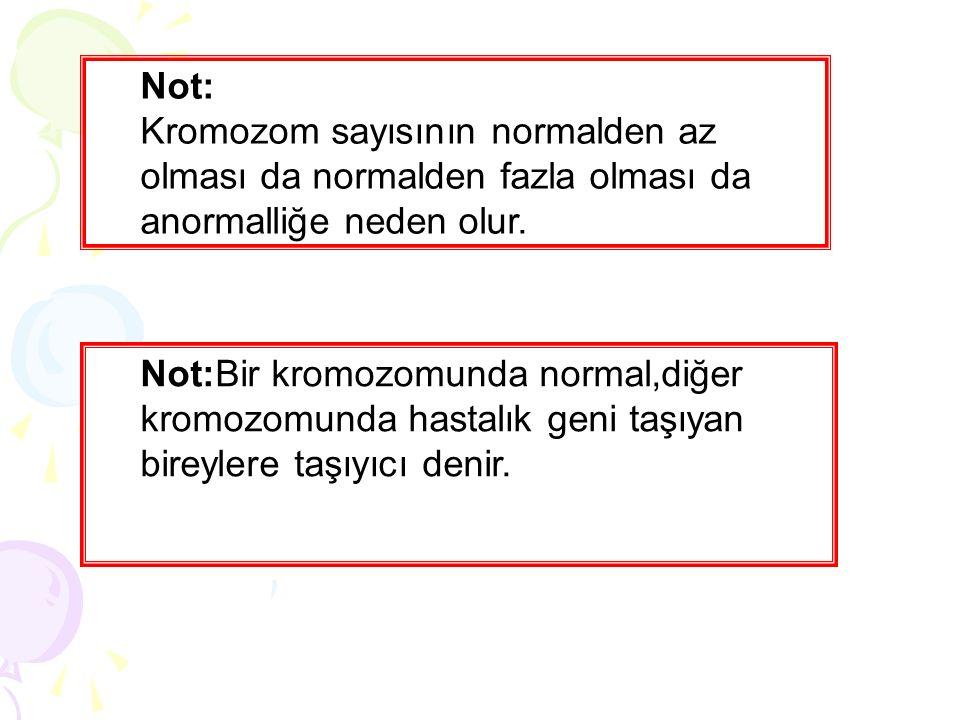 Not: Kromozom sayısının normalden az olması da normalden fazla olması da anormalliğe neden olur.