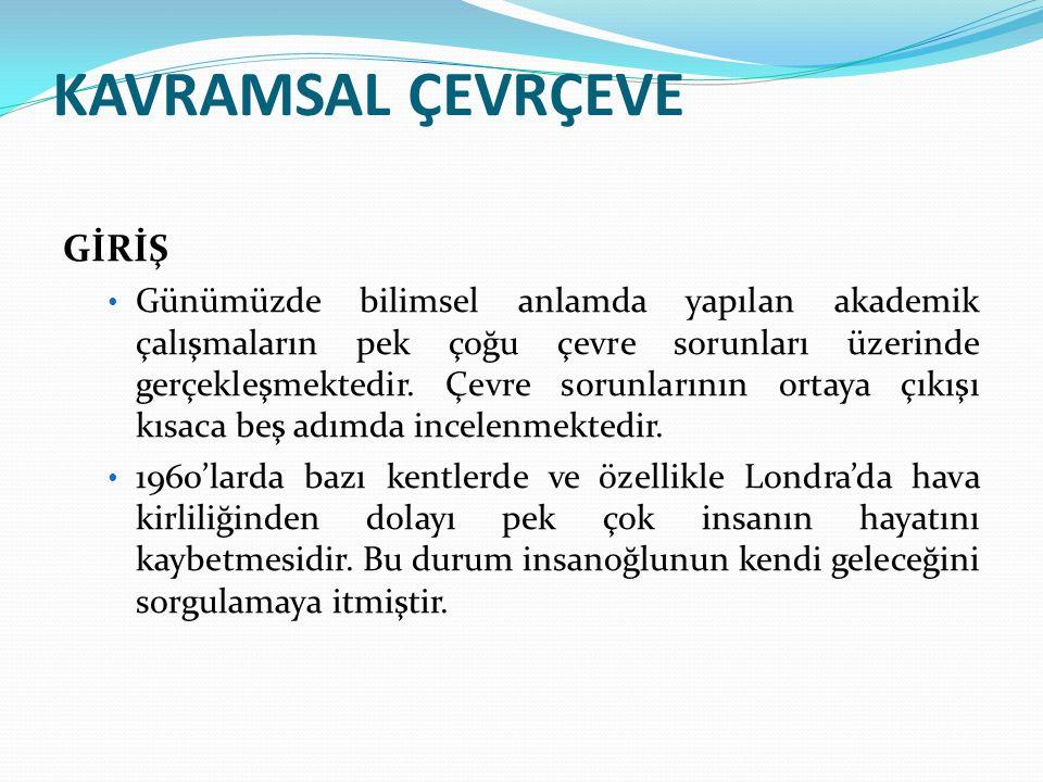 KAVRAMSAL ÇEVRÇEVE GİRİŞ