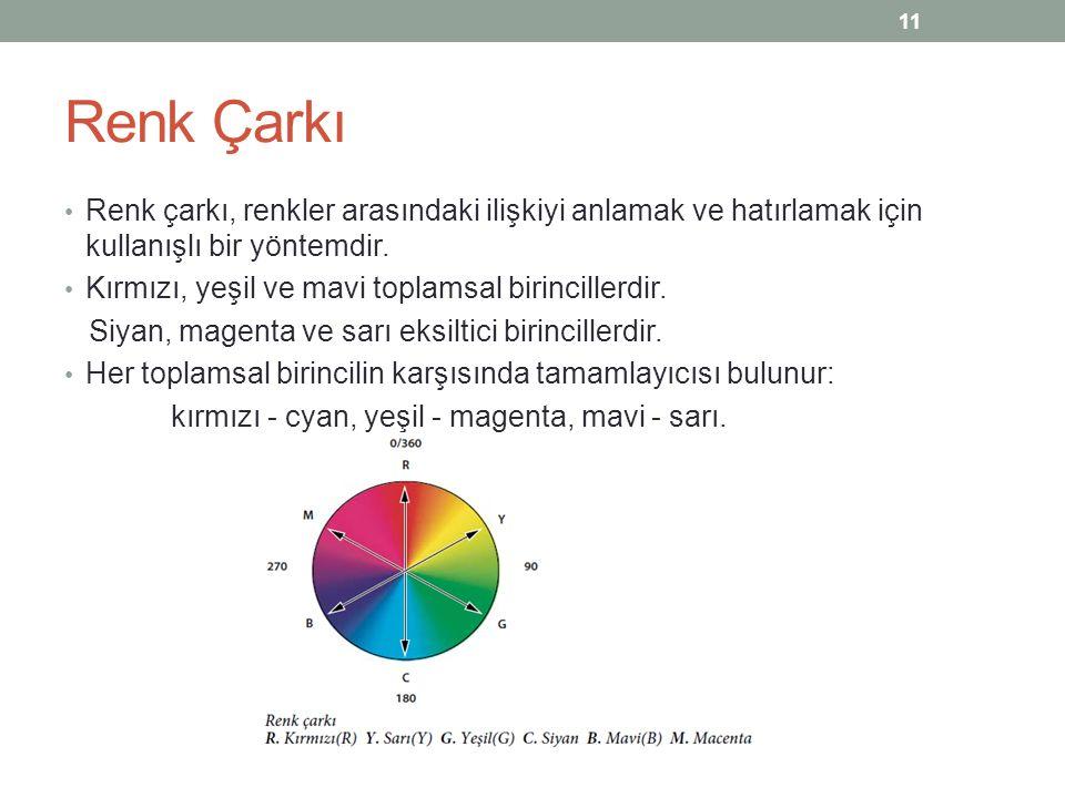 Renk Çarkı Renk çarkı, renkler arasındaki ilişkiyi anlamak ve hatırlamak için kullanışlı bir yöntemdir.