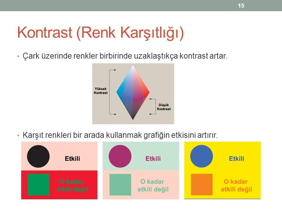 Kontrast (Renk Karşıtlığı)