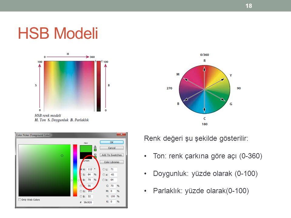 HSB Modeli Renk değeri şu şekilde gösterilir: