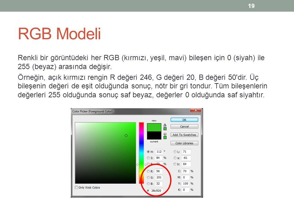 RGB Modeli