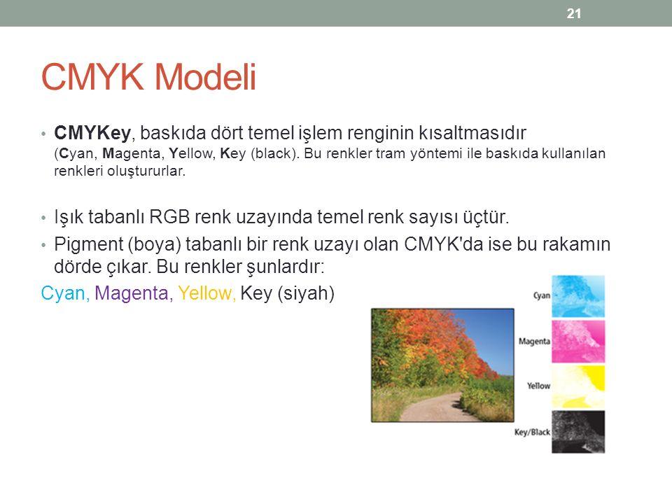CMYK Modeli