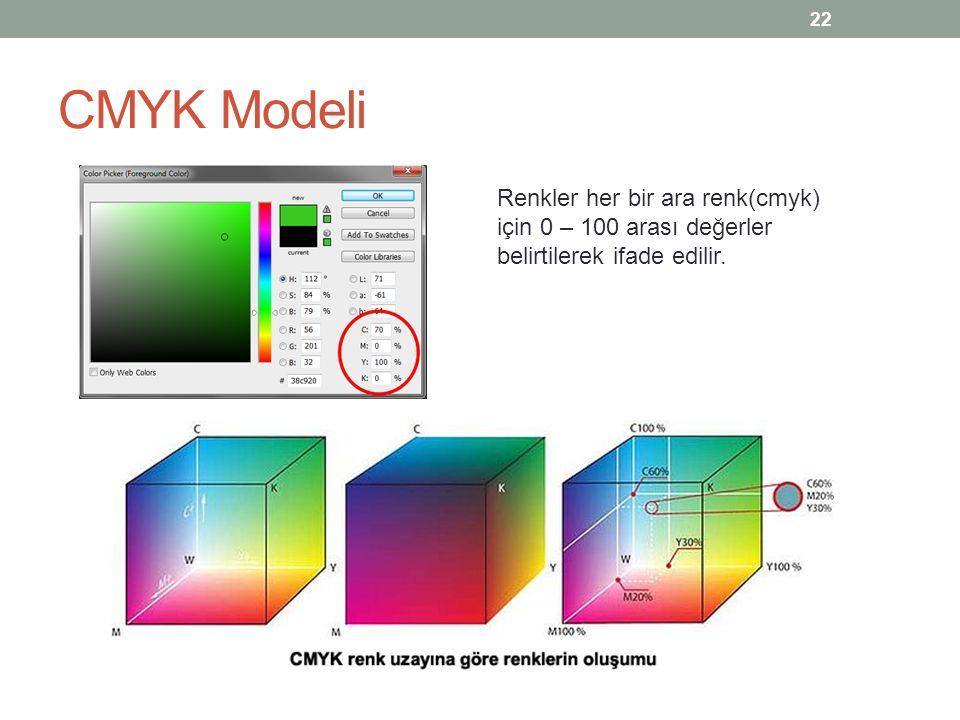 CMYK Modeli Renkler her bir ara renk(cmyk) için 0 – 100 arası değerler belirtilerek ifade edilir.