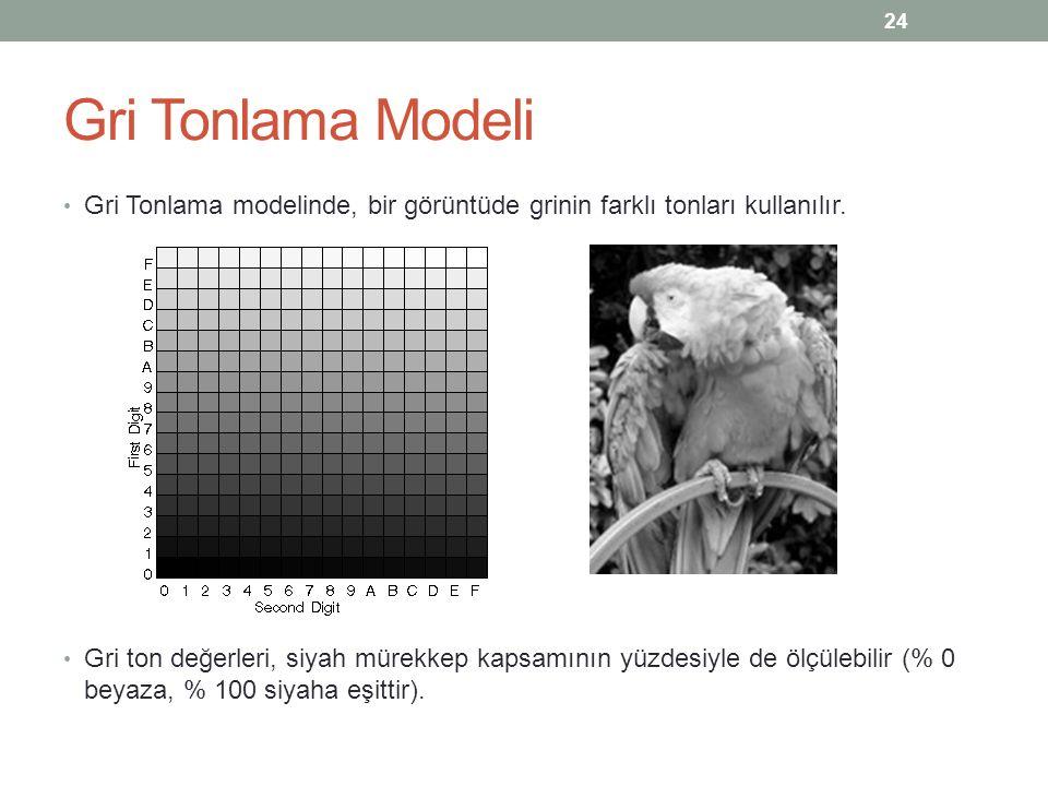 Gri Tonlama Modeli Gri Tonlama modelinde, bir görüntüde grinin farklı tonları kullanılır.