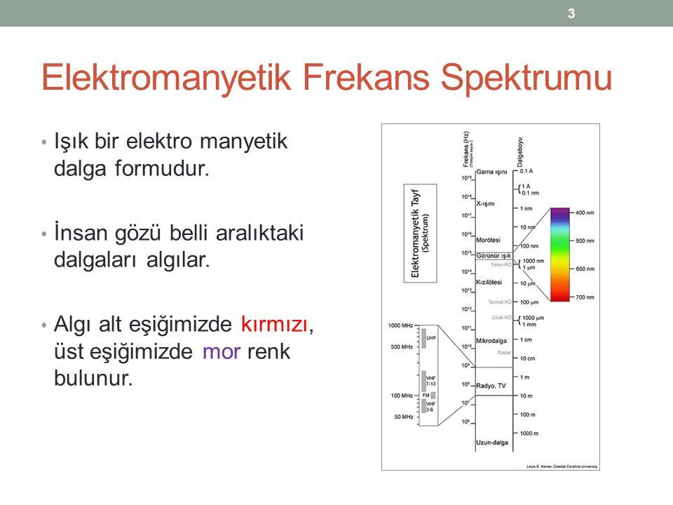 Elektromanyetik Frekans Spektrumu