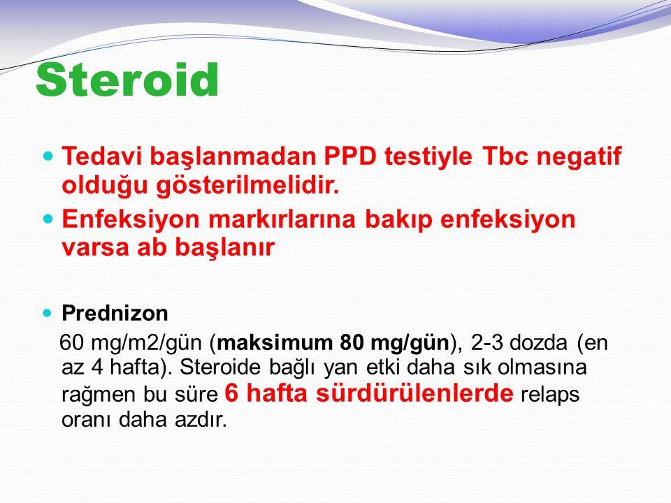 Steroid Tedavi başlanmadan PPD testiyle Tbc negatif olduğu gösterilmelidir. Enfeksiyon markırlarına bakıp enfeksiyon varsa ab başlanır.