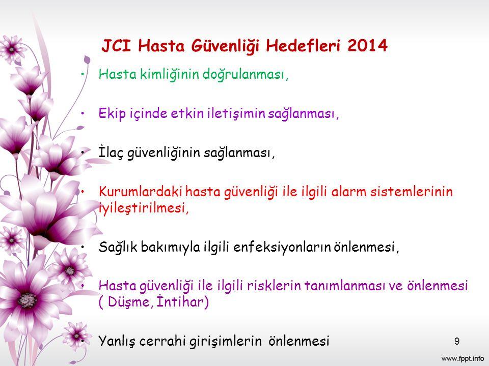 JCI Hasta Güvenliği Hedefleri 2014