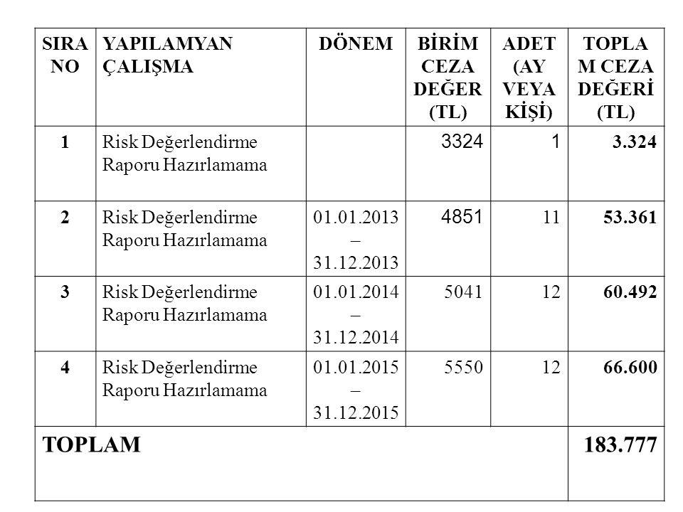 TOPLAM CEZA DEĞERİ (TL)