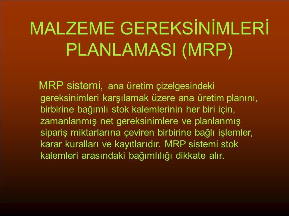 MALZEME GEREKSİNİMLERİ PLANLAMASI (MRP)