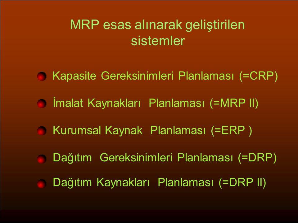 MRP esas alınarak geliştirilen sistemler