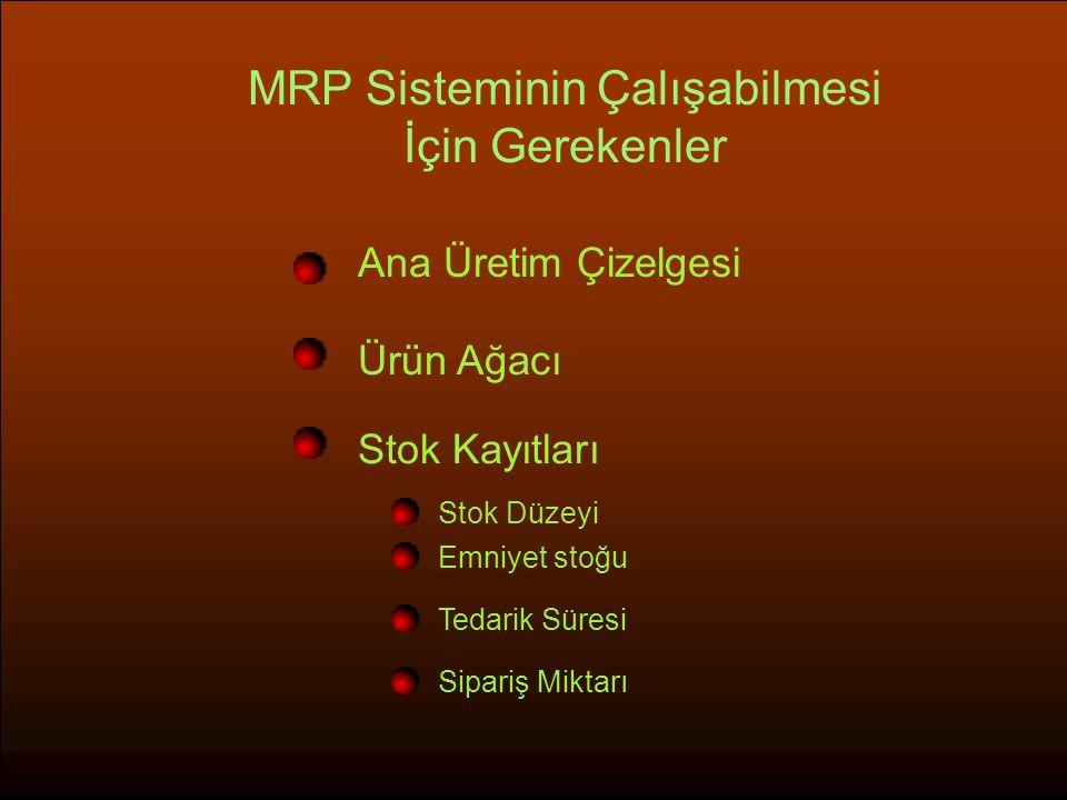 MRP Sisteminin Çalışabilmesi İçin Gerekenler