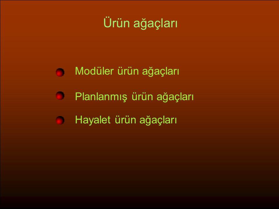 Ürün ağaçları Modüler ürün ağaçları Planlanmış ürün ağaçları