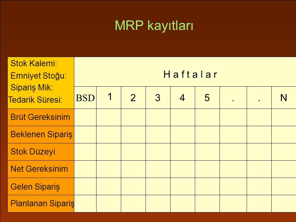 MRP kayıtları H a f t a l a r BSD 2 3 4 5 . . N 1 Stok Kalemi: