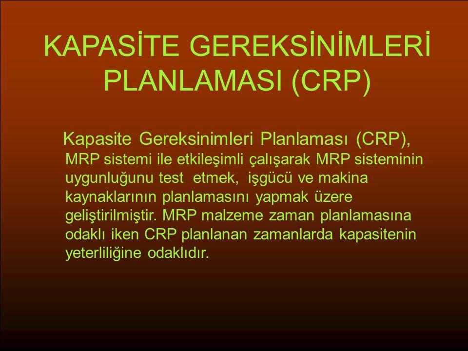 KAPASİTE GEREKSİNİMLERİ PLANLAMASI (CRP)