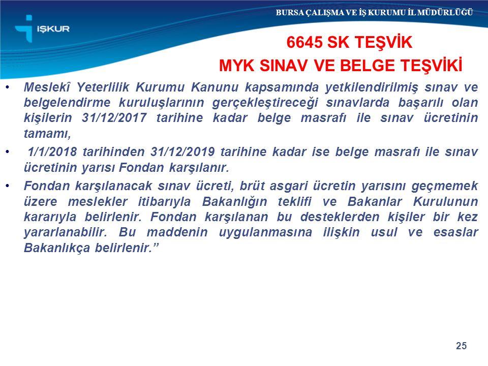 MYK SINAV VE BELGE TEŞVİKİ