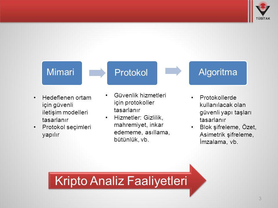 Kripto Analiz Faaliyetleri