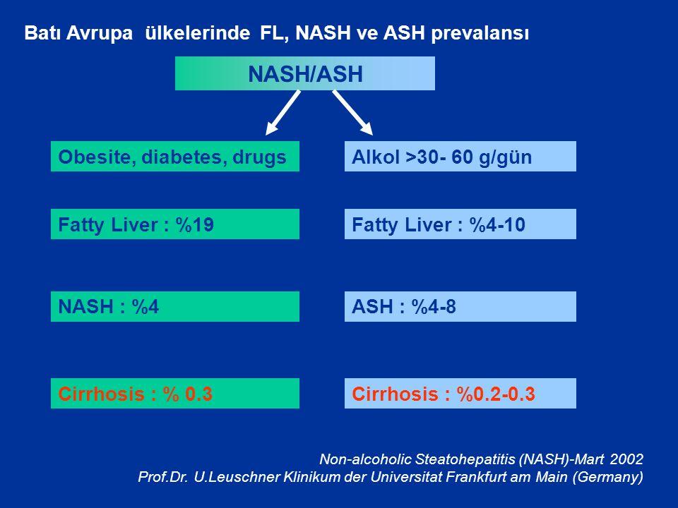 NASH/ASH Batı Avrupa ülkelerinde FL, NASH ve ASH prevalansı