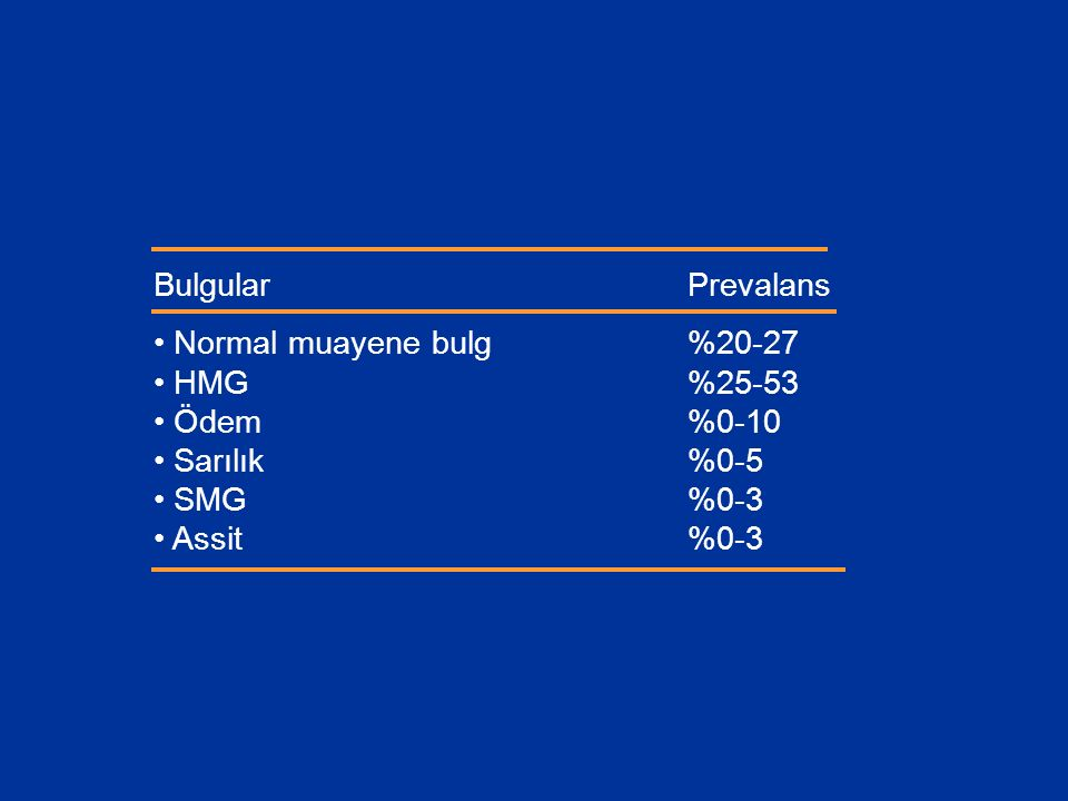 Bulgular Prevalans