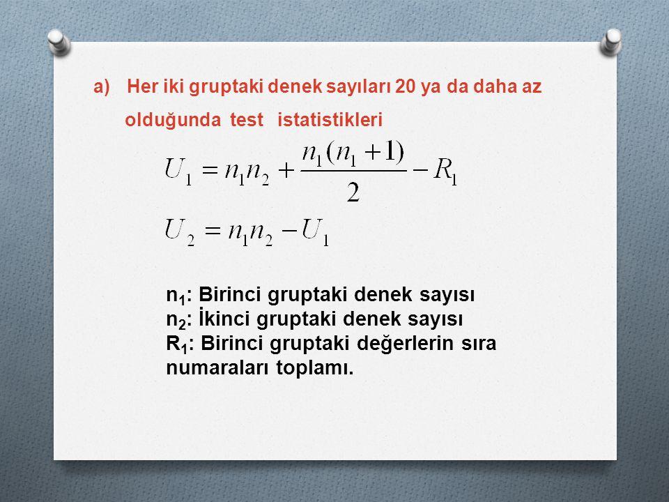 n1: Birinci gruptaki denek sayısı n2: İkinci gruptaki denek sayısı