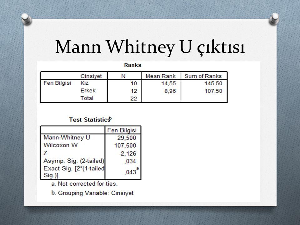 Mann Whitney U çıktısı