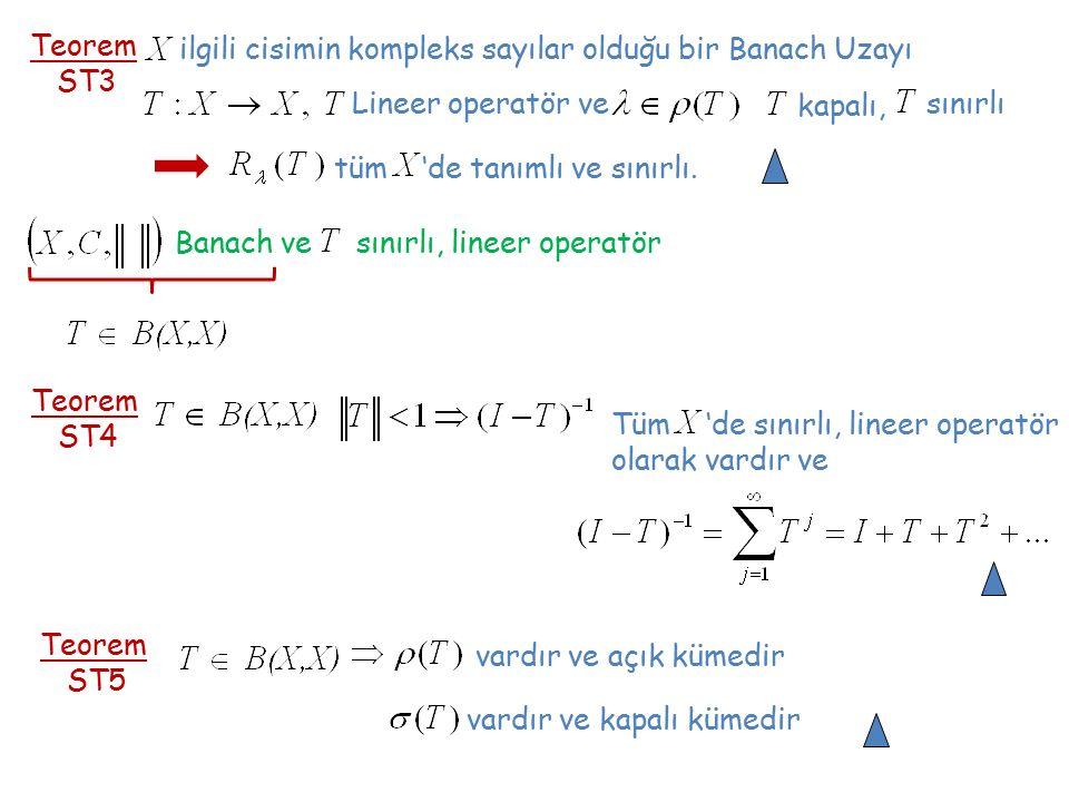 Teorem ST3. Lineer operatör ve. ilgili cisimin kompleks sayılar olduğu bir Banach Uzayı. kapalı,