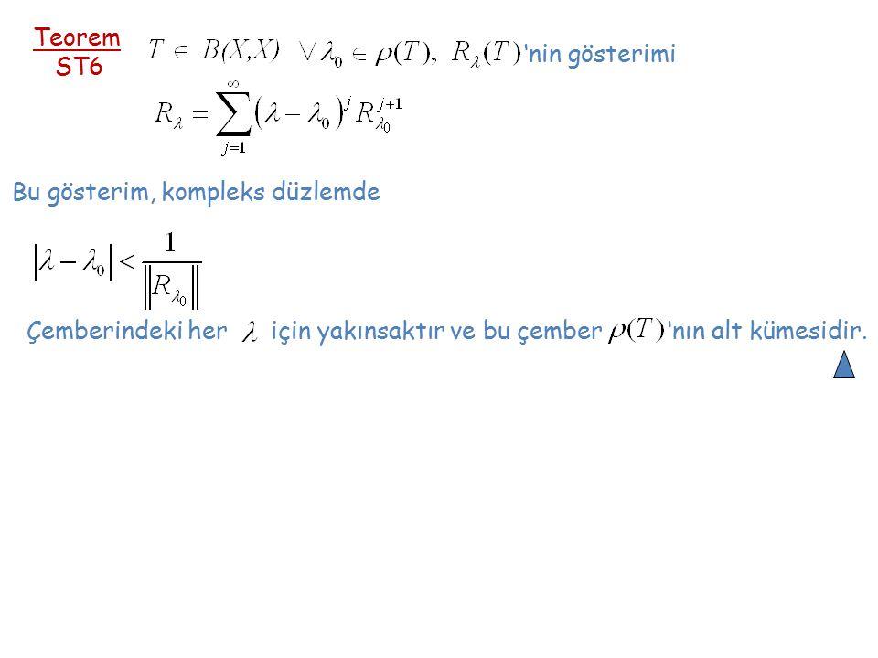 Teorem ST6. 'nin gösterimi. Bu gösterim, kompleks düzlemde.