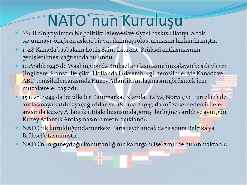 NATO`nun Kuruluşu