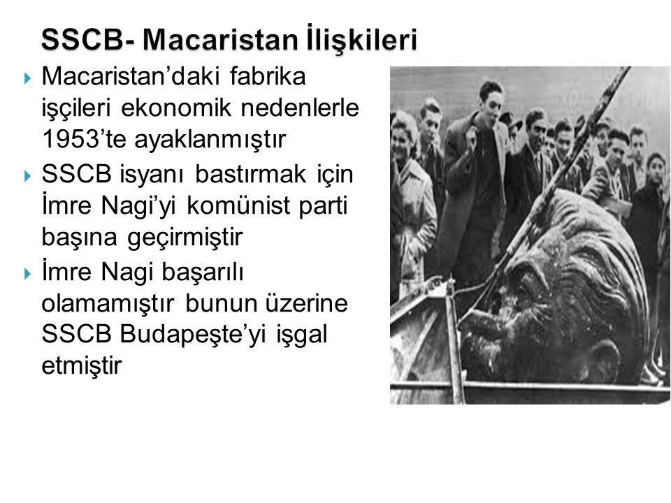 SSCB- Macaristan İlişkileri