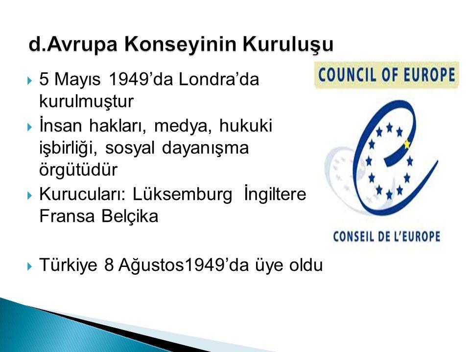 d.Avrupa Konseyinin Kuruluşu