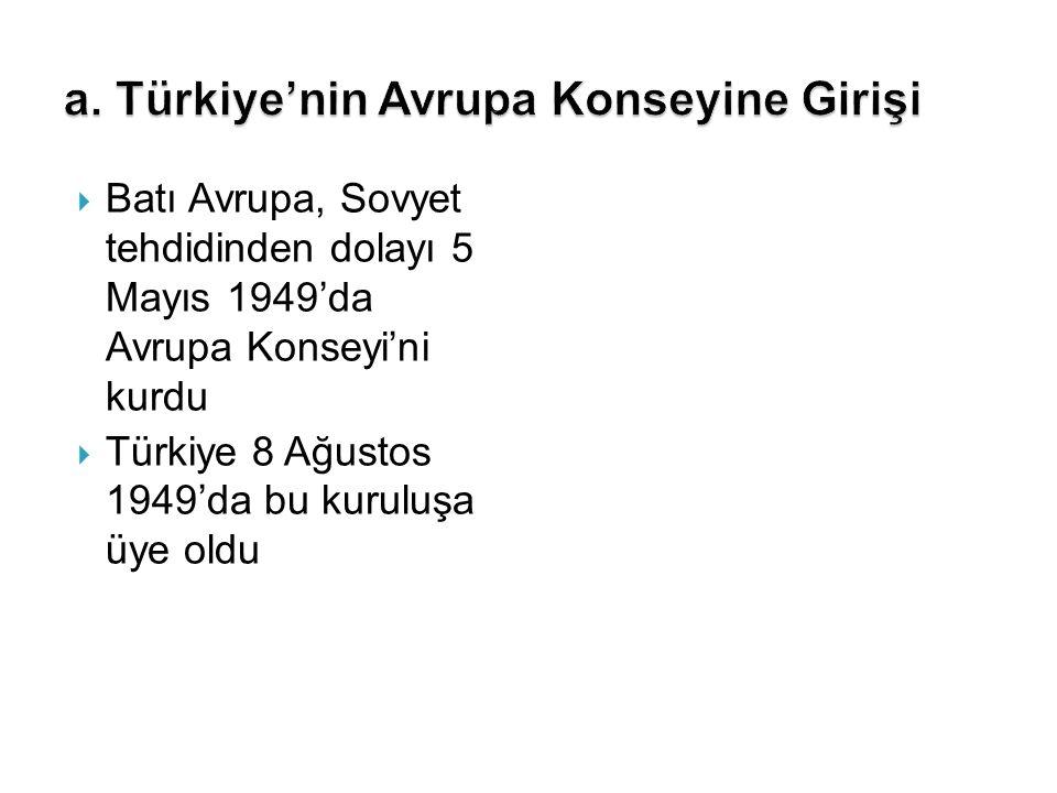a. Türkiye'nin Avrupa Konseyine Girişi