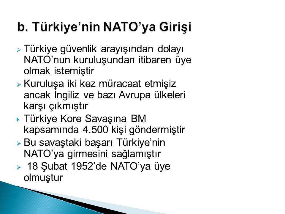 b. Türkiye'nin NATO'ya Girişi