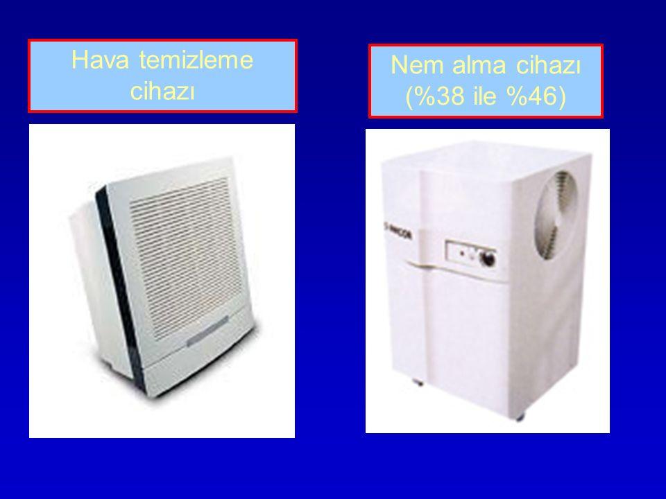Hava temizleme cihazı Nem alma cihazı (%38 ile %46)