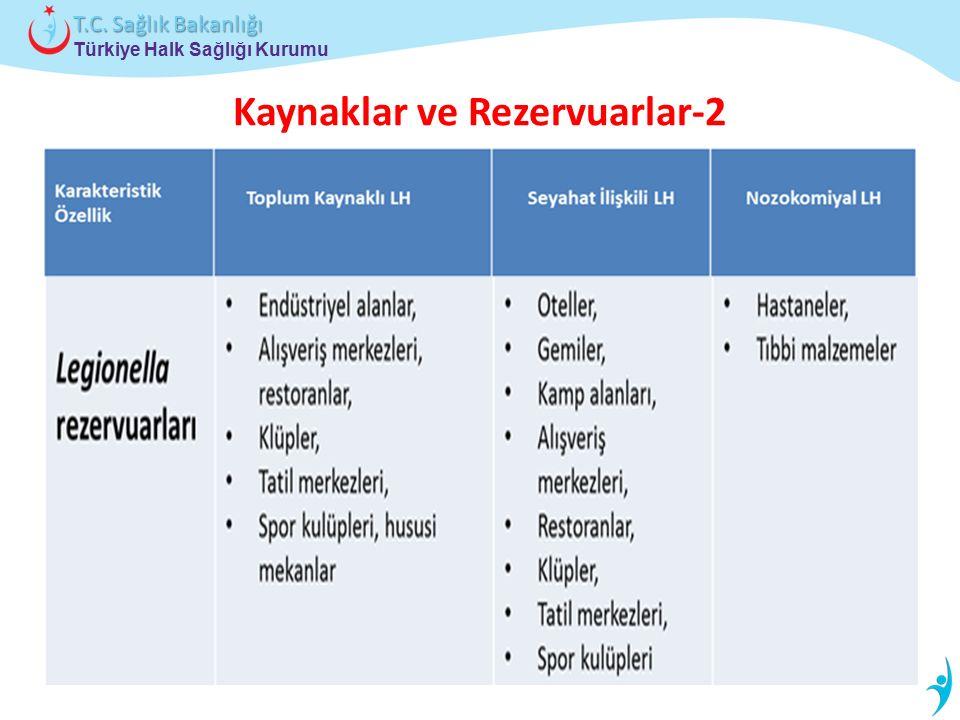 Kaynaklar ve Rezervuarlar-2