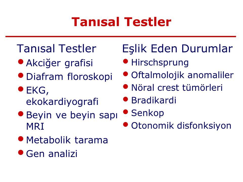 Tanısal Testler Tanısal Testler Eşlik Eden Durumlar Akciğer grafisi