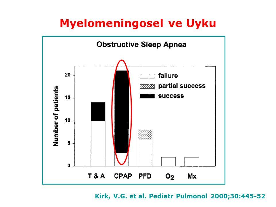 Myelomeningosel ve Uyku
