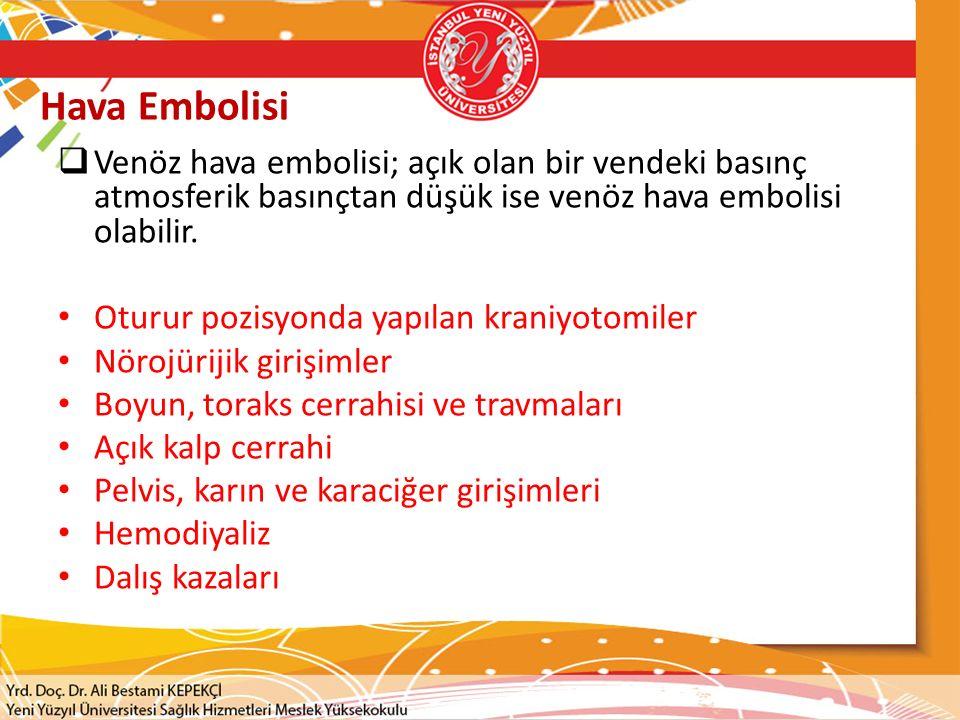 Hava Embolisi Venöz hava embolisi; açık olan bir vendeki basınç atmosferik basınçtan düşük ise venöz hava embolisi olabilir.