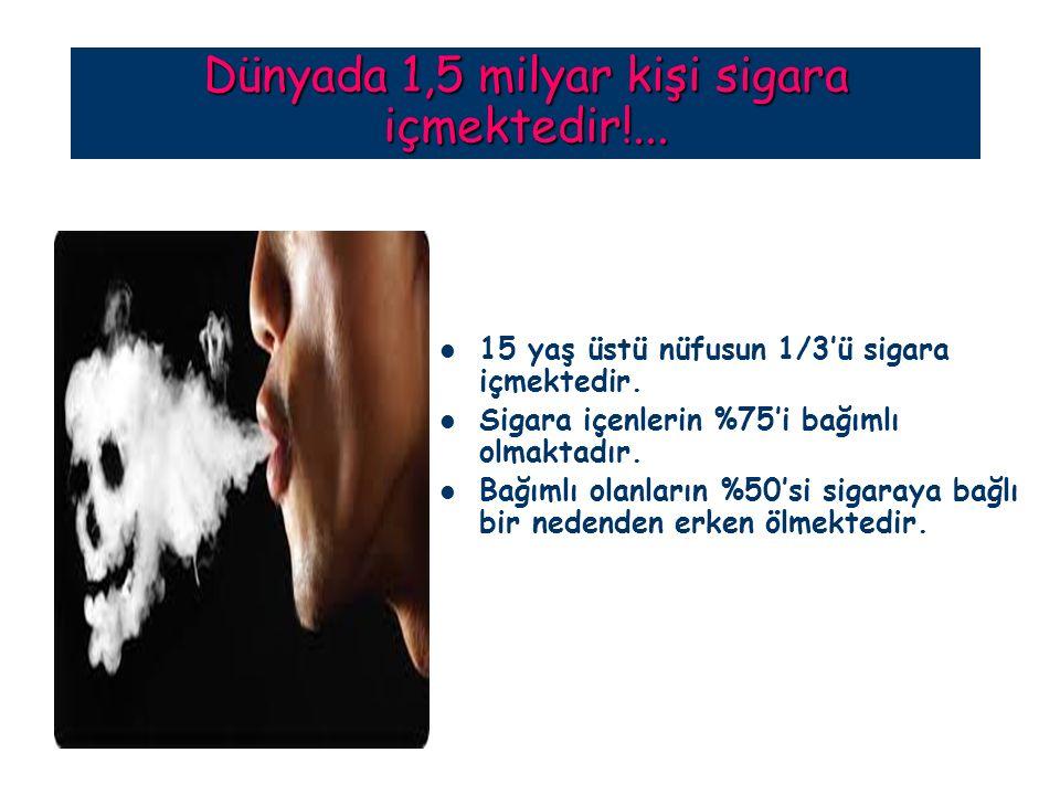 Dünyada 1,5 milyar kişi sigara içmektedir!...