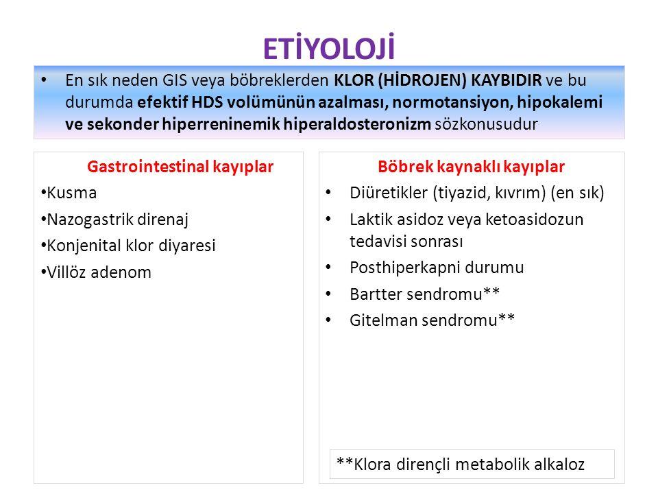 Gastrointestinal kayıplar Böbrek kaynaklı kayıplar