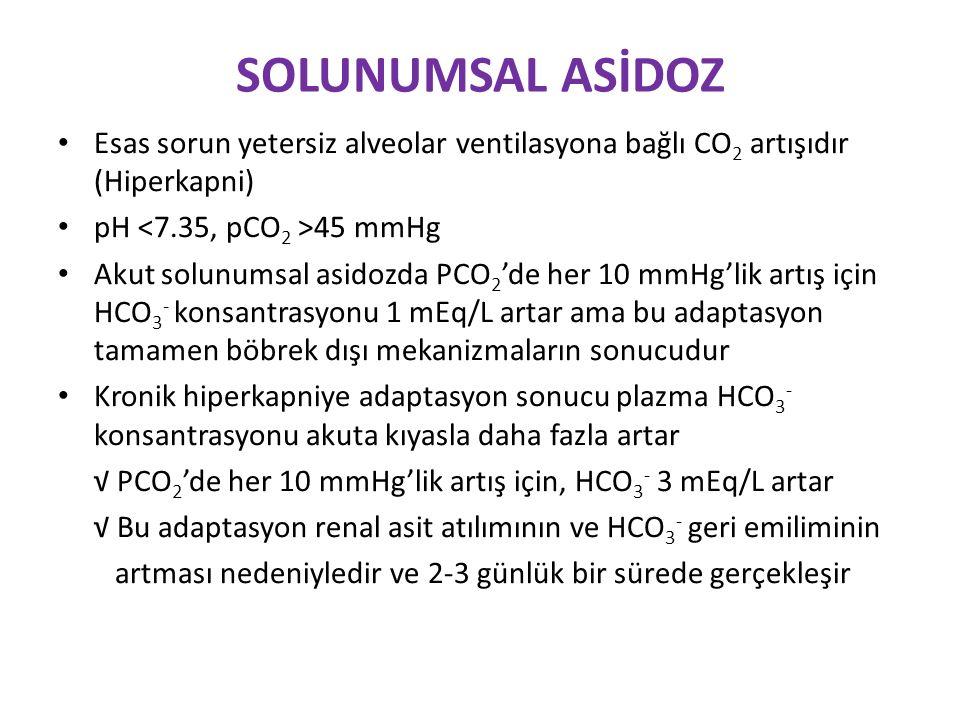 SOLUNUMSAL ASİDOZ Esas sorun yetersiz alveolar ventilasyona bağlı CO2 artışıdır (Hiperkapni) pH <7.35, pCO2 >45 mmHg.