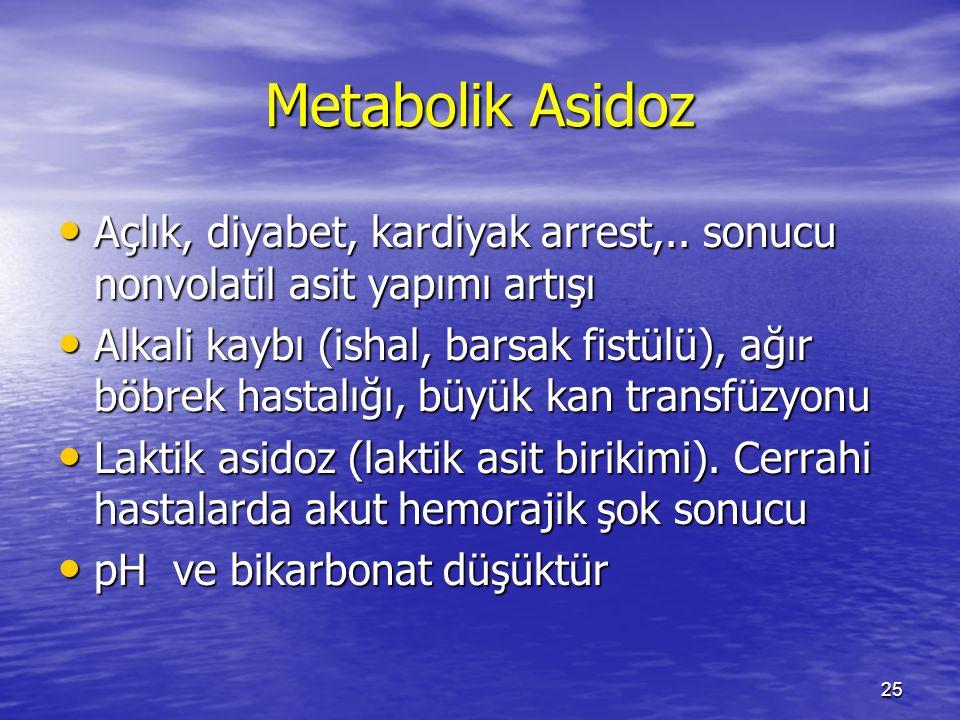 Metabolik Asidoz Açlık, diyabet, kardiyak arrest,.. sonucu nonvolatil asit yapımı artışı.