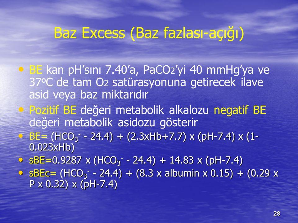 Baz Excess (Baz fazlası-açığı)