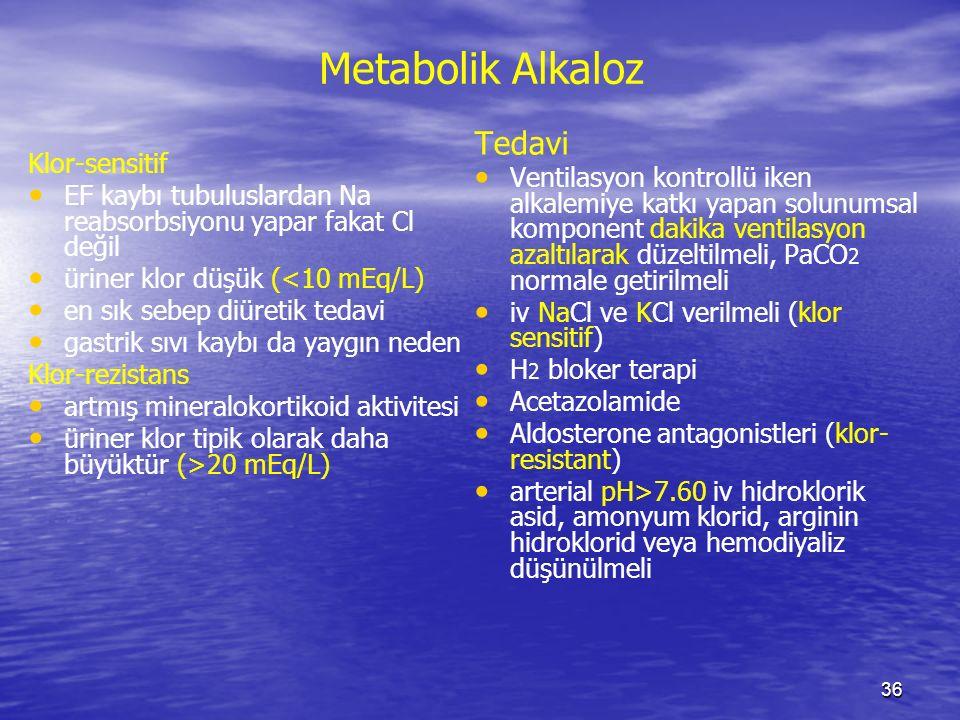 Metabolik Alkaloz Tedavi
