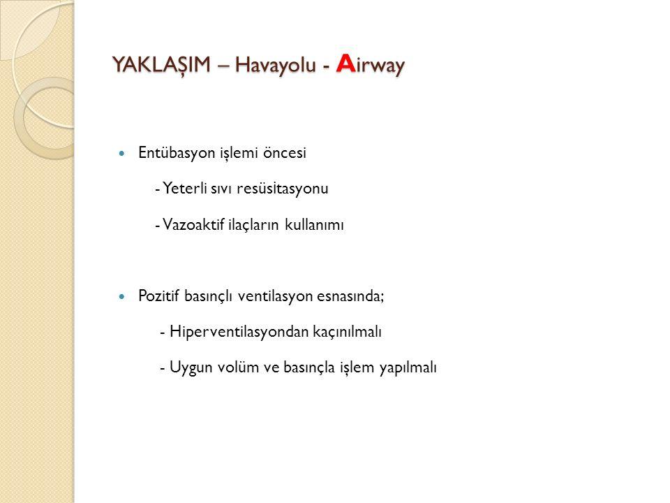 YAKLAŞIM – Havayolu - Airway