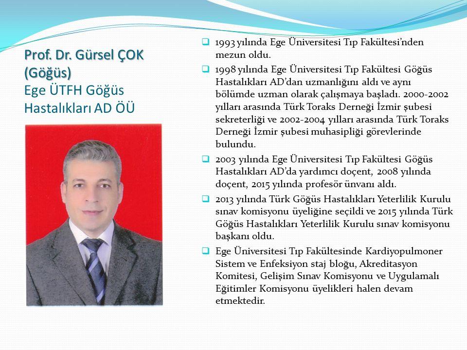 Prof. Dr. Gürsel ÇOK (Göğüs) Ege ÜTFH Göğüs Hastalıkları AD ÖÜ