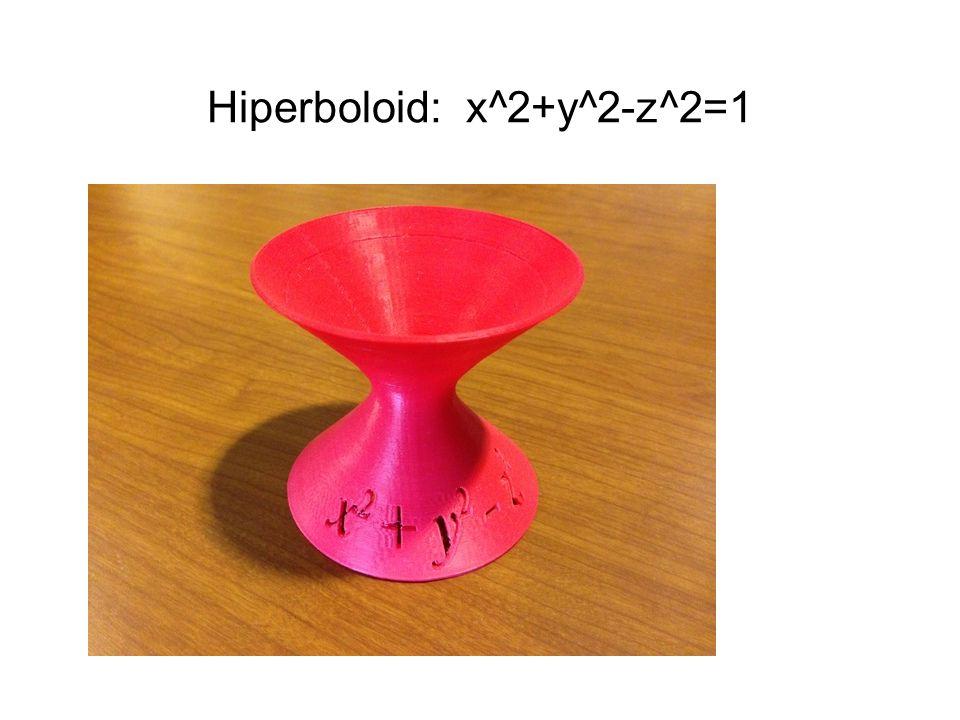 Hiperboloid: x^2+y^2-z^2=1
