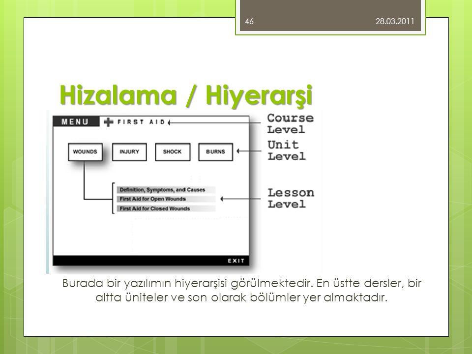 28.03.2011 Hizalama / Hiyerarşi.